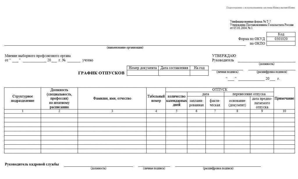 Типовая форма графика отпусков Т-7 Госкомстата России от 05.01.2004 № 1