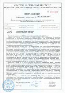 Приложение к сертификату соответствия программы для электронной отчетности